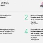 Самые экологичные города-спутники Москвы